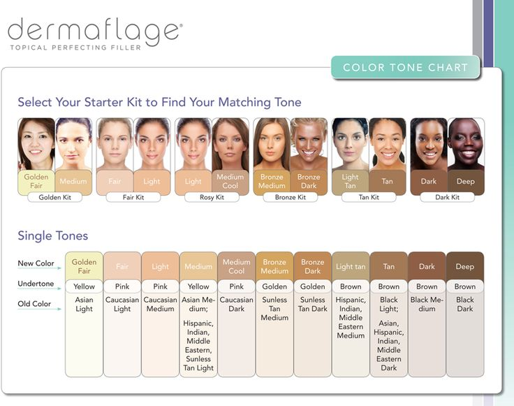 skin tone chart for characters