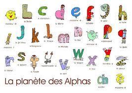 http://lewebpedagogique.com/cpstjo/files/2012/02/les-alphas.png