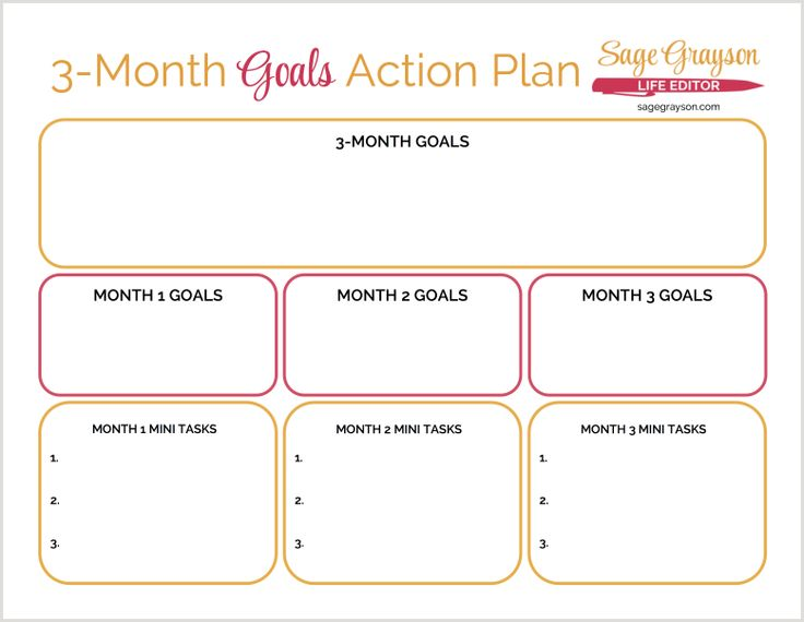 3 month goals action plan free printable worksheet to help you break down your goals and get. Black Bedroom Furniture Sets. Home Design Ideas