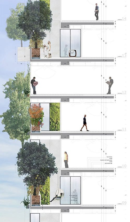 vertical forest section