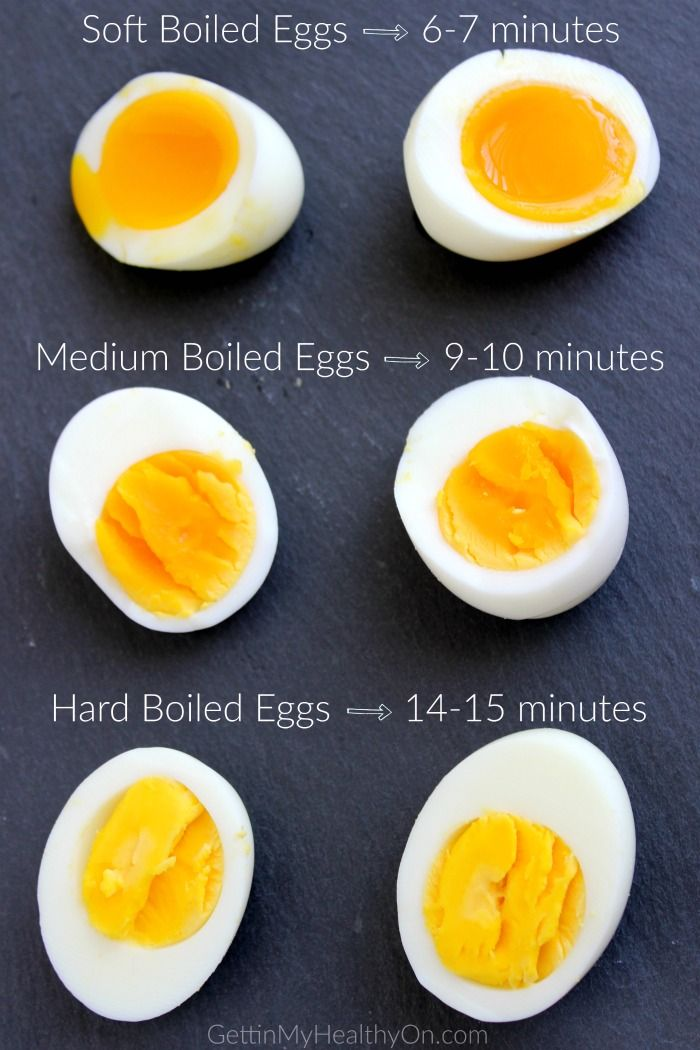 How To Soft And Hard Boil Eggs Recipe Making Hard Boiled Eggs Hard Boiled Eggs Boiled Eggs