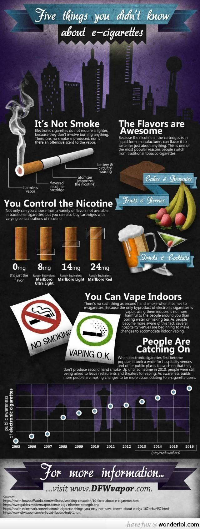 visit our e-store www.e-cigarilicious.com for the best e-cigarettes