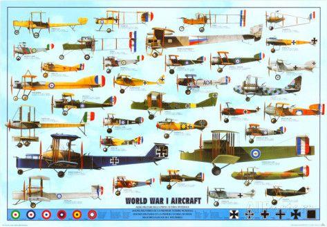 World War I Aircraft Posters at AllPosters.com