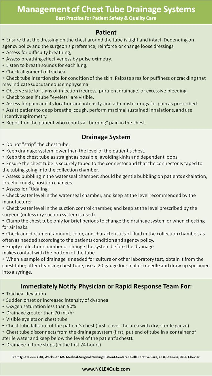 Nursing Management of Chest Tube Drainage Systems