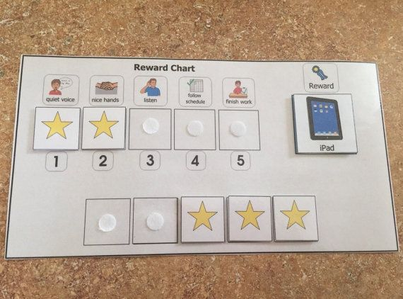 Behavior chart Reward chart autism visual aid behavior token positive reinforcement ABA behavior reinforcer chart special education teacher