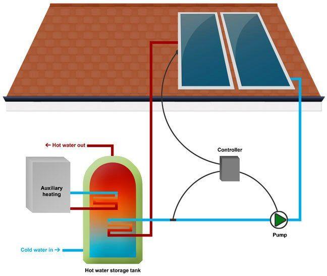fw water pump wiring diagram  | 648 x 546