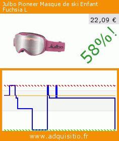 Julbo Pioneer Masque de ski Enfant Fuchsia L (Sport). Réduction de 58%! Prix actuel 22,09 €, l'ancien prix était de 52,50 €. http://www.adquisitio.fr/julbo/pioneer-masque-ski-enfant