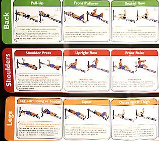 Total Gym Wall Chart with 35 Exercises | health ...