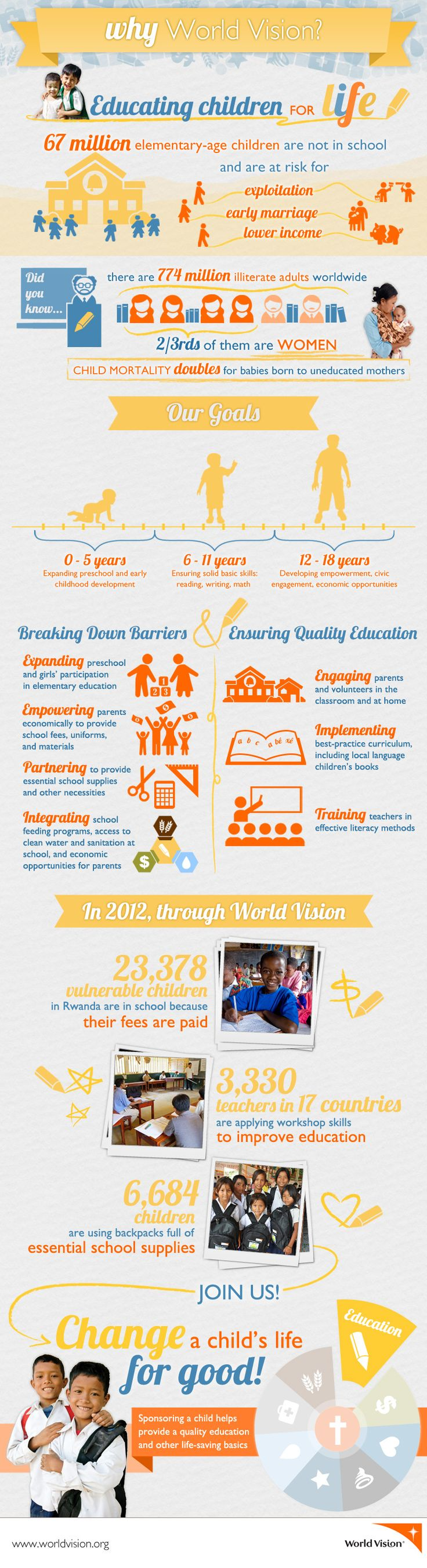Why World Vision? Educating children for life | World Vision Blog