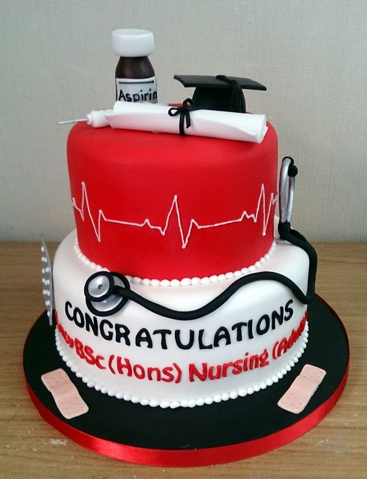 nursing graduation cakes - Yahoo Image Search Results
