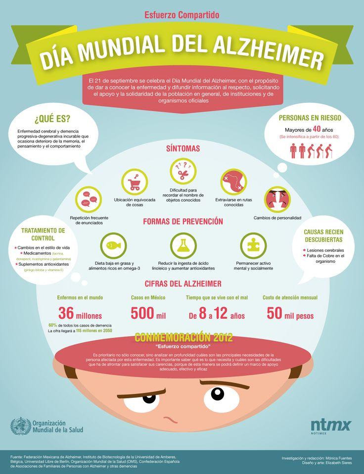 """""""Esfuerzos compartidos"""" Día mundial del Altzheimer #infografia"""