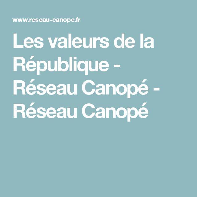 Les valeurs de la République - Réseau Canopé - Réseau Canopé