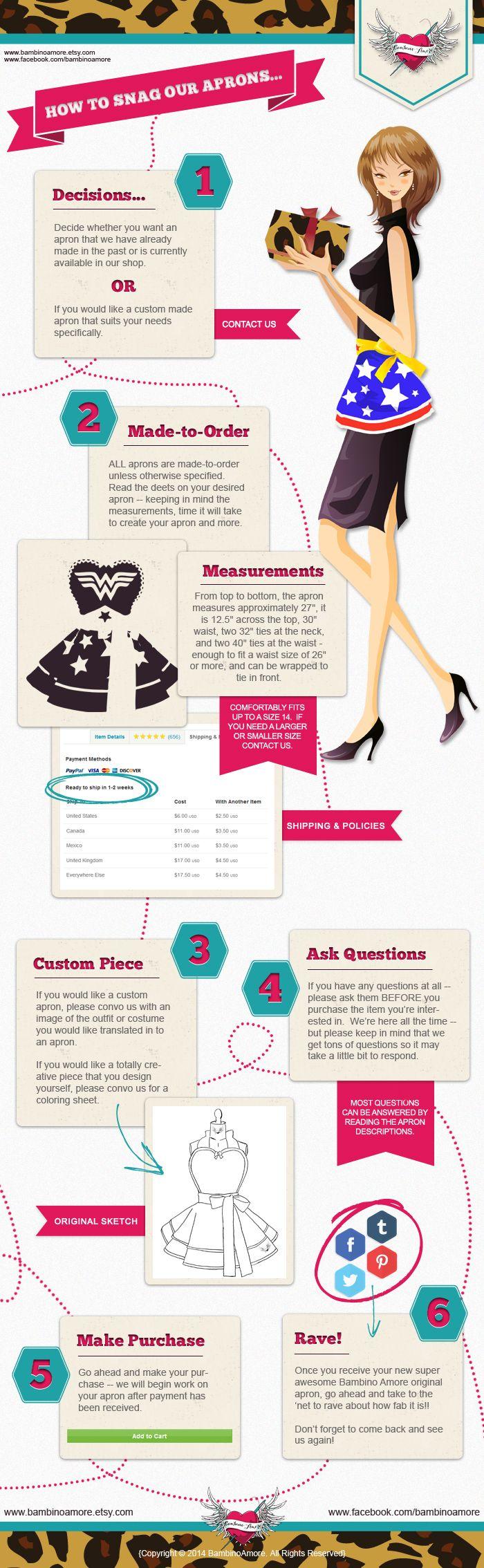 Blue apron questions - Bambino Amore Apron Infographic