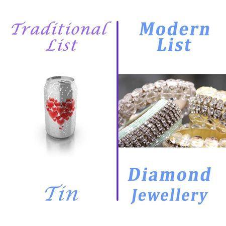 10th Wedding Anniversary Gift List : 10th Anniversary Gifts on Pinterest Wedding Anniversary Gifts, 10th ...
