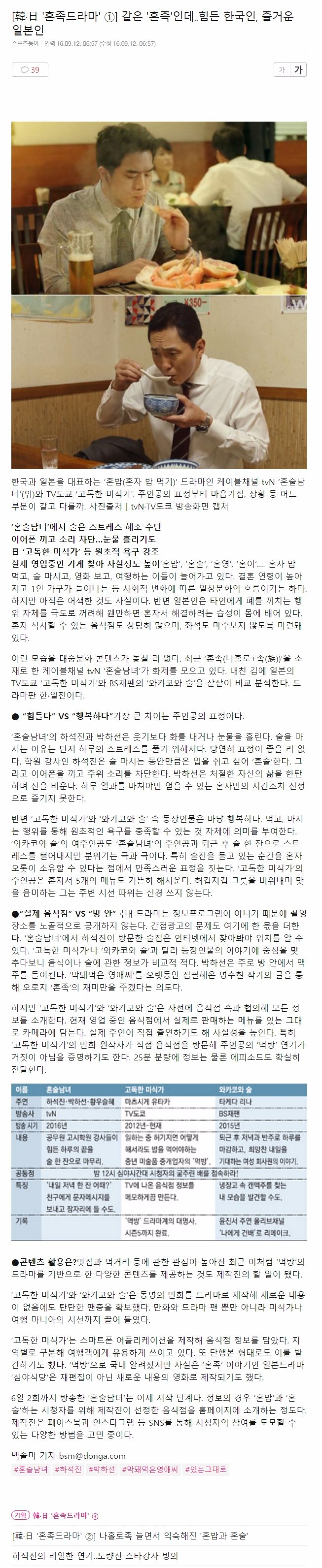 [韓·日 '혼족드라마' ①] 같은 '혼족'인데..힘든 한국인, 즐거운 일본인