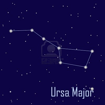 Constellation: Ursa Major (this would be a cool tattoo and has mythical connections to my name. hmm)