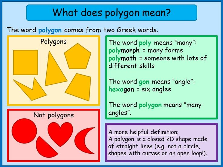 What is a polygon - Maths Tutorials - YouTube