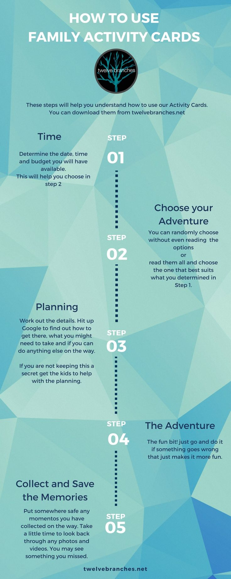 The quick and easy steps to on how to use our Activity Cards to get started today on your Family ...