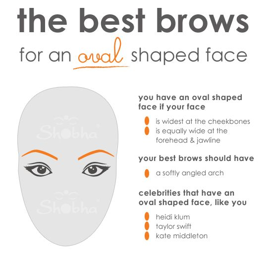 the best brows for an oval shaped face