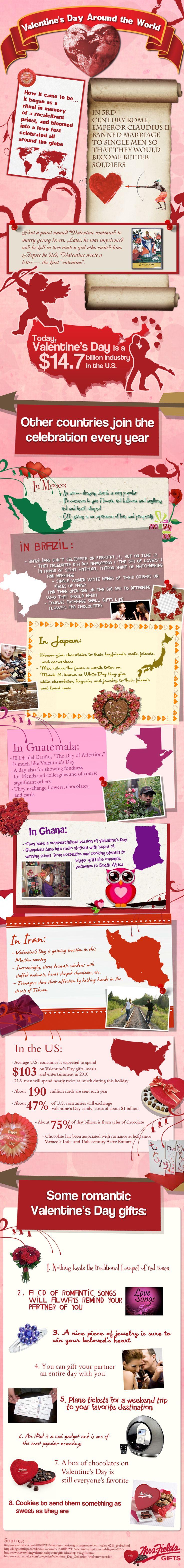 Very cool-Valentine's Day Around the World (#infographic)
