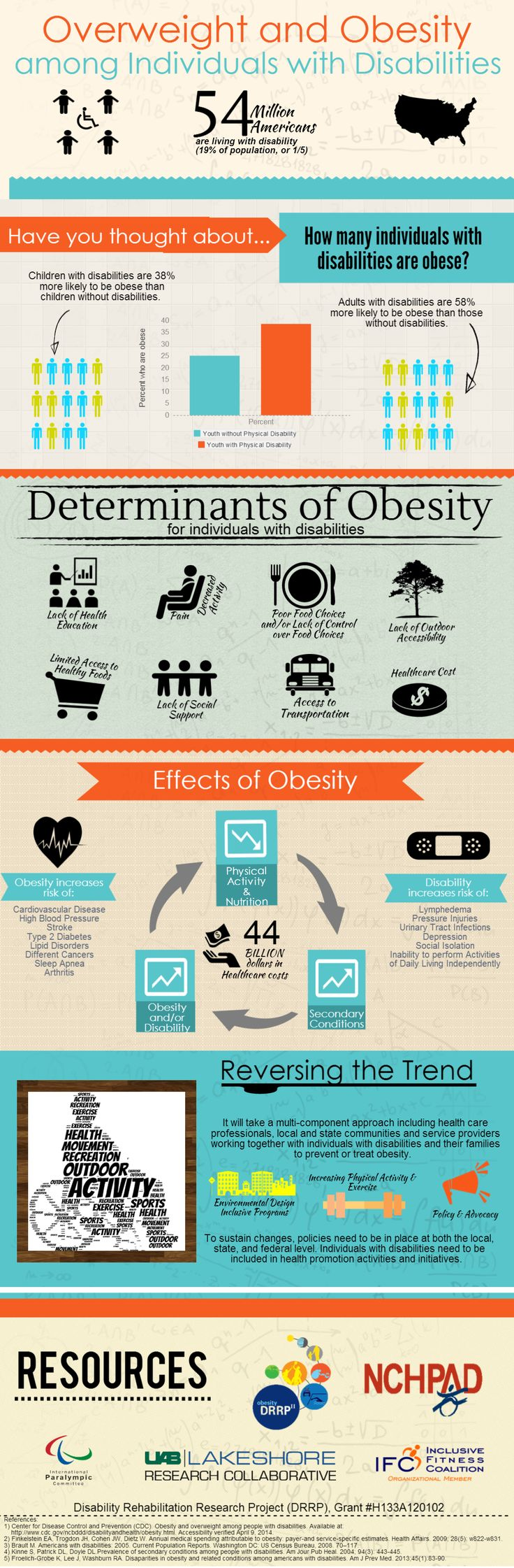 social effects of obesity Social isolation — loneliness — is pretty well established as a risk factor for poor health and a shorter life isolation is also linked to obesity — both as a (it's interesting to see a marginalized condition pegged to obesity to assert its legitimacy) the health effects of social isolation have been studied.
