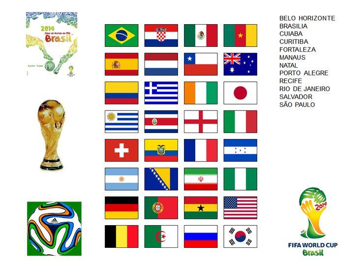 Copa do Mundo FIFA de 2014 BRASIL