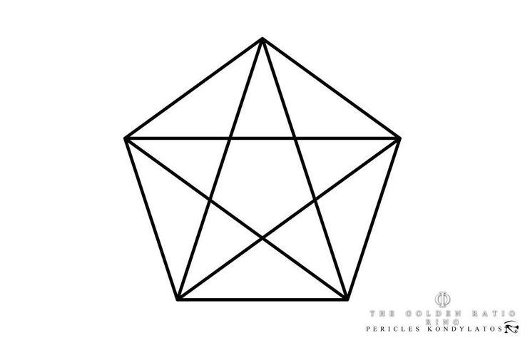 «Φ» The Golden Ratio Ring by Pericles Kondylatos Gold & Amethyst «Φ» Ring is being made in order to honor the Golden number. https://www.facebook.com/media/set/?set=a.732532060187657.1073742108.311755968931937&type=1