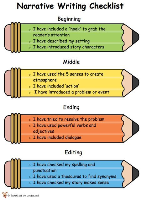 descriptive essay proofreading checklist