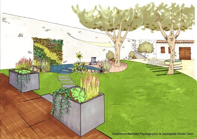 66 best images about dessin on pinterest drawing for for Dessiner sa terrasse