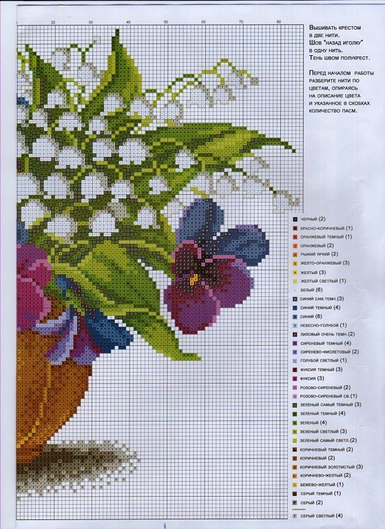 Flower Baskets Cross Stitch Charts : Best images about pansies are for thoughts cross