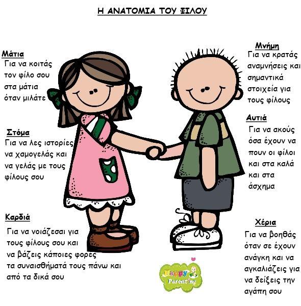 Μια εικόνα clip art που δείχνει στα παιδιά όσα πρέπει να έχει ένας καλός φίλος!- www.happyparenting.gr