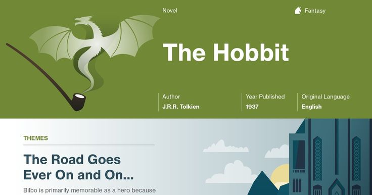 This study guide and infographic for J.R.R. Tolkien's The Hobbit offer summary and analysis on themes, symbols, and other literary devices found in the text. Explore Course Hero's library of literature materials, including documents, Q&A pairs, and flashcards created by students and educators.