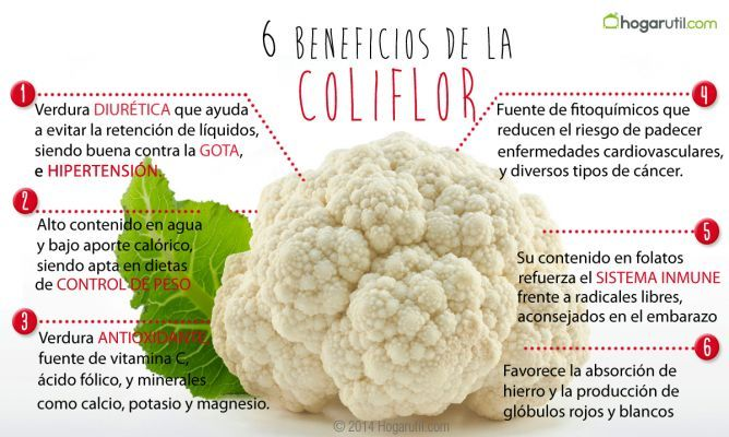 Beneficios de la coliflor                                                                                                                                                                                 Más