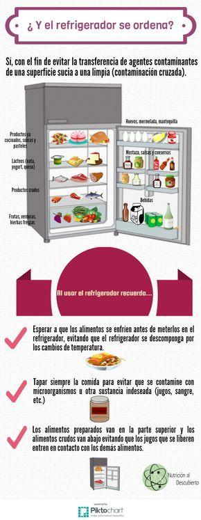 Nutrición al Descubierto: ¿Y el refrigerador se ordena?