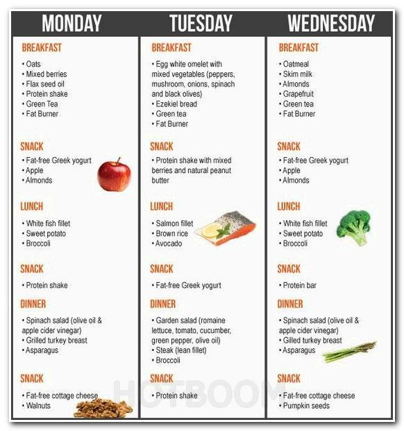 healthy meal plans for fat loss