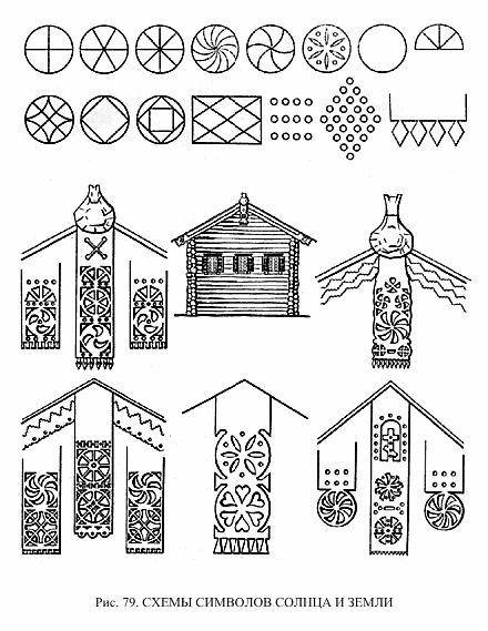 Russian Ancient Pagan Symbols