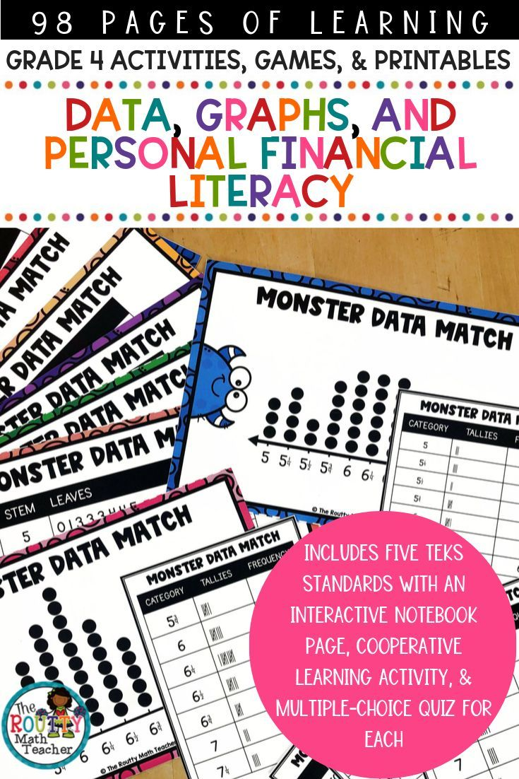 Graphing Activities And Personal Financial Literacy Teks Math Activities Personal Financial Literacy Math Teks Math Activities [ 1102 x 735 Pixel ]
