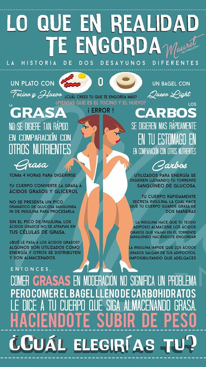 ¿Qué alimentos engordan y cuáles no? #infografia #grasas #nutrición