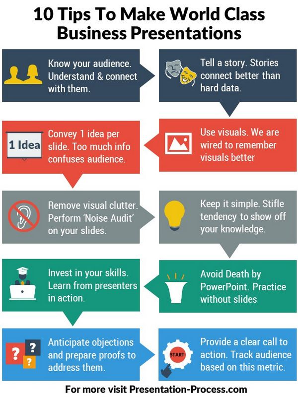 Multimedia Presentation Tips
