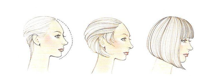 Para disimular un perfil en avance, hay que crear volumen en la frente y en la nuca, y evitar el corte de nuca por encima del mentón, como en la imagen central.
