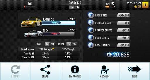 Csr racing the populer game