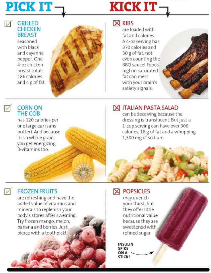 Healthy Fat Options Include Which Foods