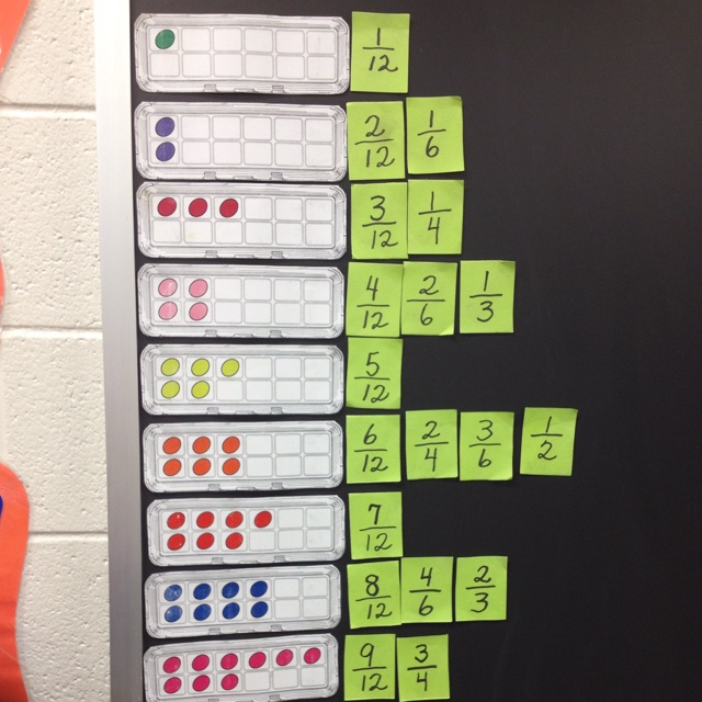 Use egg cartons to learn about fractions!