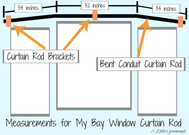 DIY Bay Window Curtain Rods