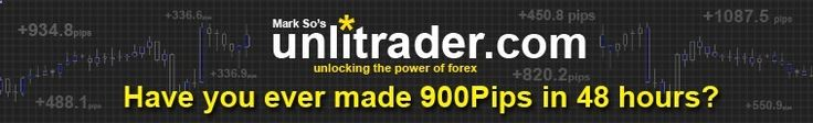 Learn Forex and boost your profits via Unlitrader www.unlitrader.co... forex trading, forex market, forex trading tips, forex signals, forex software, forex trading software, forex trading system, forex trading strategies, currency exchange, currency trading, etoro, unlitrader, axitrader, fxcm, easyforex, forex news, fx exchange, learn forex, forex course