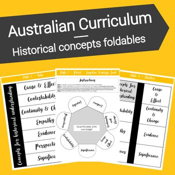 The concepts of Cause & Effect, Contestability, Continuity & Change, Empathy Evidence, Perspectives and Significance are fundamental concepts for Australian History students today. This resource links directly to the Historical knowledge and understanding strand of the Australian Curriculum.