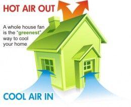 Whole House Fan evacuates hot air