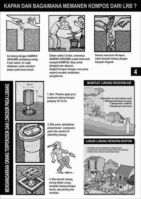pupuk kompos dari biopori