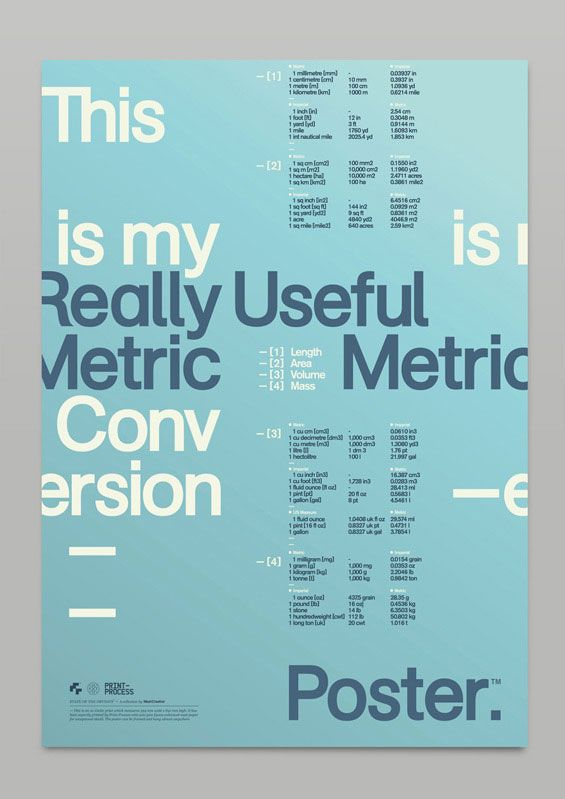 The 'Really Useful' Poster Series by Mash Creative
