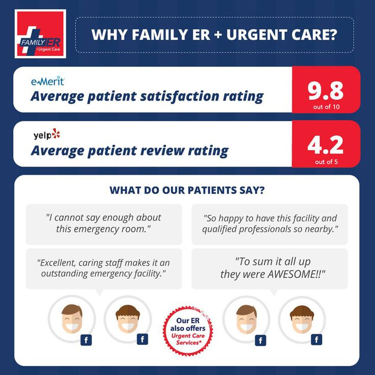 Pin by Frisco Family Urgent Care on Urgent Care